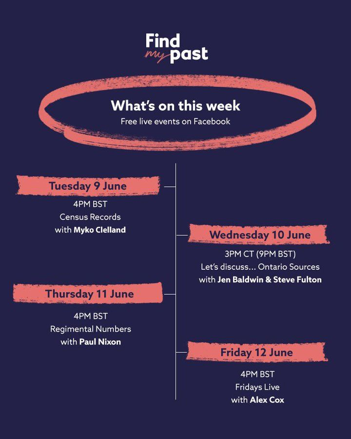 Find My Past Facebook Live Events for Week beginning June 8th 2020